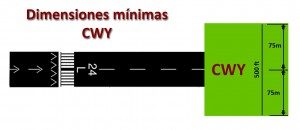 dimensiones clearway 75 500